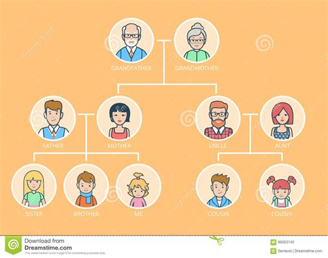 Genealogy Cartoons Illustrations Vector Stock Images 698 Pictures To Download From Family Tree Genealogy Vector Stock