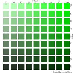 colors that go with green green color chart from light to dark eve s nuptuals