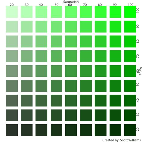 green color chart from light to s nuptuals green colors and colour chart