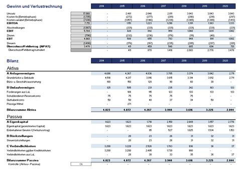 Muster Guv Rechnung Excel Projektfinanzierungsmodell Mit Flow Guv Und Bilanz
