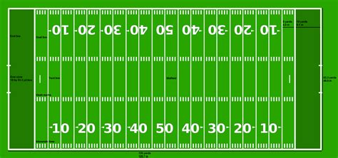 File American Football Field Nfl Png Wikipedia American Football Field Diagram