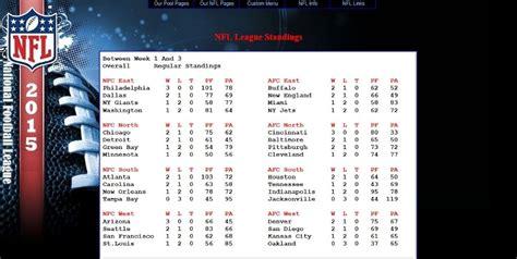 Office Football Pool Standings Nfl Standings Images