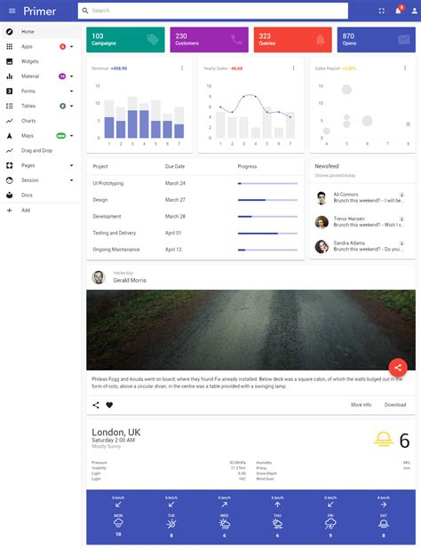 40 Best Html5 Dashboard Templates And Admin Panels 2018 Responsive Miracle Dashboard Template Html5