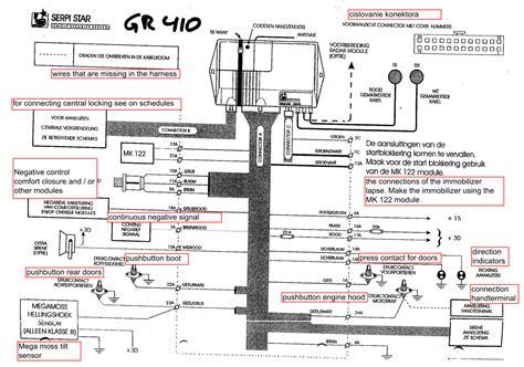 serpi wiring diagram wiring diagram and schematics