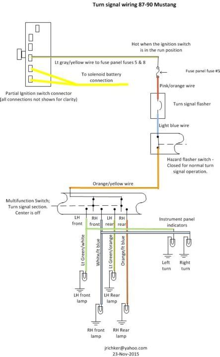 electrical 87 electrical mess page 2 mustang forums