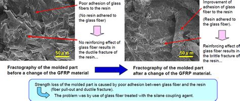 read fractography in failure analysis analysis of failure and damage of plastics and rubbers