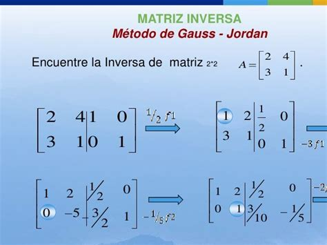 imagenes de jordan y la formula 191 qu 233 es m 233 todo de gauss su definici 243 n concepto y