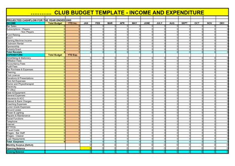 Budget Spreadsheet Template For Income And Expenditure Activities V M D Com Income Spreadsheet Template