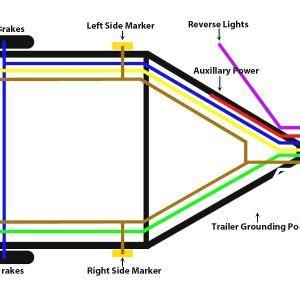 wire   wire trailer wiring diagram  wiring diagram
