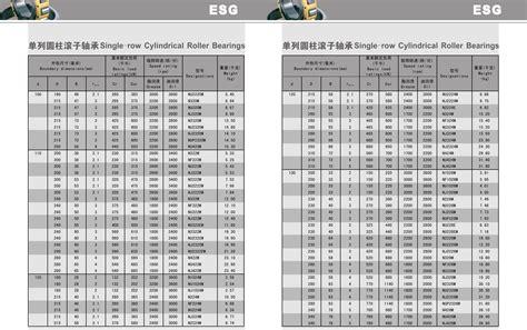 Esg Mba Classement by Esg