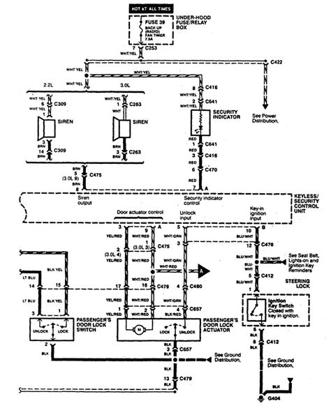 1999 subaru impreza keyless entry wiring diagram subaru