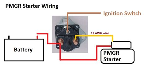 1994 ford f 250 starter solenoid wiring diagram moreover