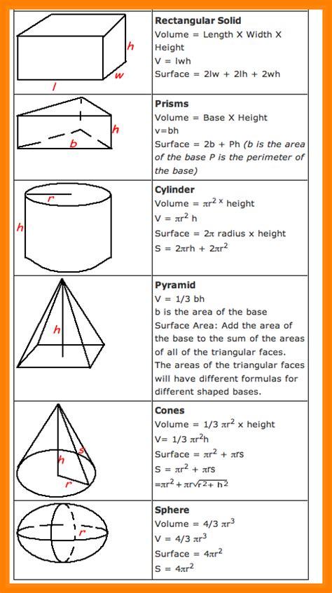 printable math worksheets surface area mixed shapes area mixed shapes worksheet resultinfos