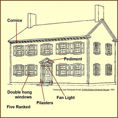 architectural style guide characteristics of different federal architecture characteristics www pixshark com