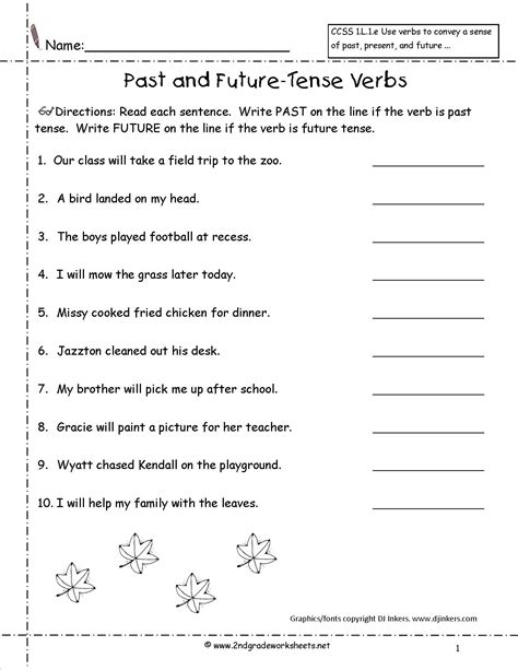Future Tense Using Will Worksheets David Simchi Levi
