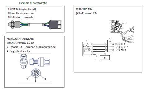 Autoclave Come Funziona by Come Funziona Un Pressostato