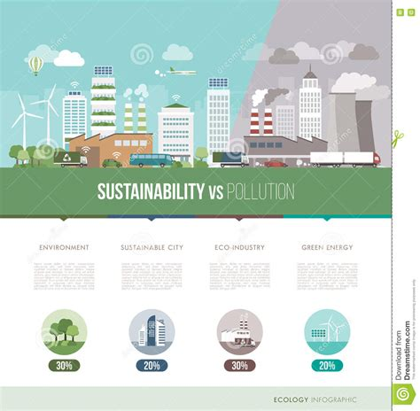 infographic outlines why green building is smart building green city infographic stock photo image 76239113