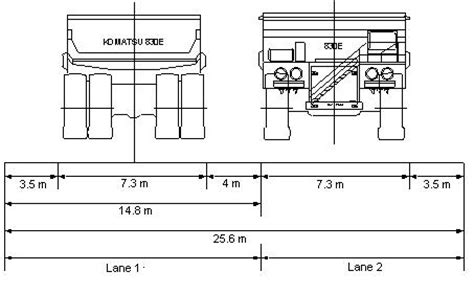 google s design guidelines spell the end of days for haul road design guidelines mininginfo