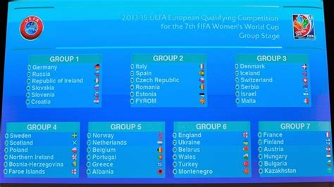 euro 2020 hosts qualifiers your guide to the new look european women s world cup qualifying draw made women s world cup