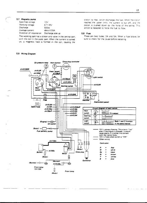 kubota tractor alternator wiring diagrams images