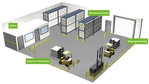 warehouse layout distribution center layout mccue corporation