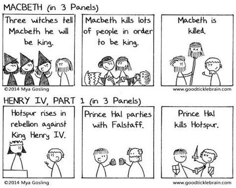 themes in macbeth retold best 25 shakespeare plays ideas on pinterest