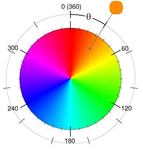 html color wheel domains color the grasshopper primer es