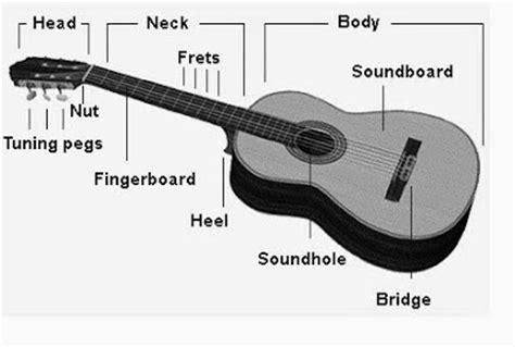 Senar Gitar Classic Yamaha By Lay seni