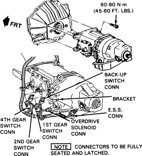 free car repair manuals 2002 chevrolet cavalier transmission control repair guides manual transmission manual transmission assembly autozone com