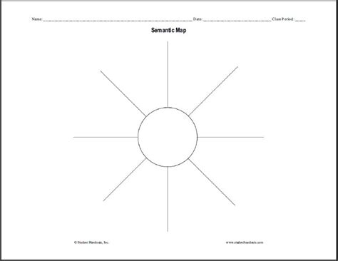 semantic map template best photos of blank mind map graphic organizer concept