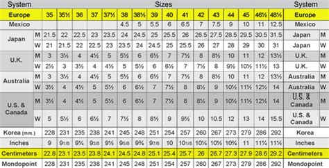 shoe size chart thailand pin size chart serve as a guide only measurements in cm