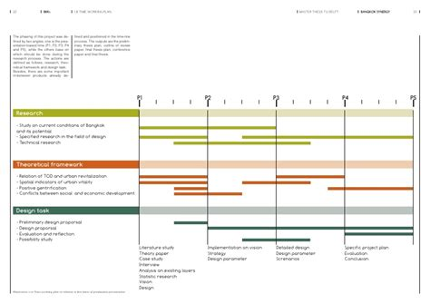 dissertation time plan thesis report resized