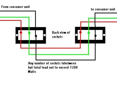 house ring diagram ring circuit electrics