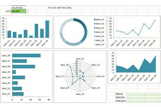 layout animation exle e90e50charts excel charts gallery
