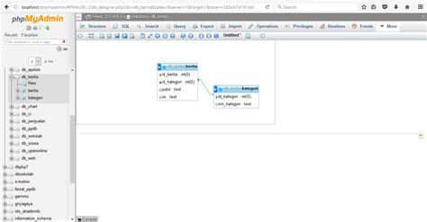 membuat database mysql yog cara membuat foreign key di mysql dengan xampp ini dunia
