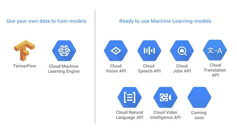 how soasta and google used machine learning to predict announcing google cloud video intelligence api and more