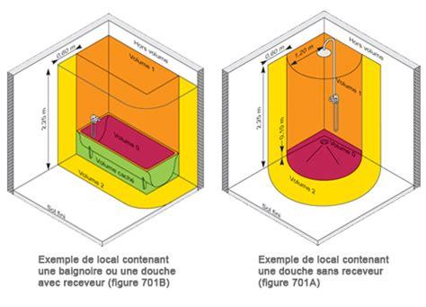 Supérieur Norme Eclairage Salle De Bain #4: baignoire-classification-volumes-norme-nf-c-15-100.png