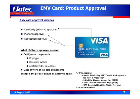 what is card banking cards and emv