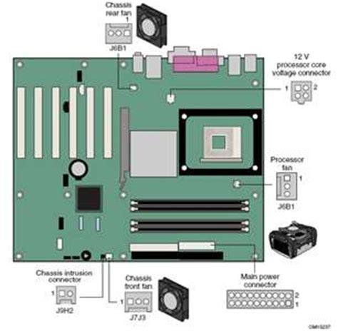 intel 845 motherboard circuit diagram intel 845 motherboard wiring diagram efcaviation