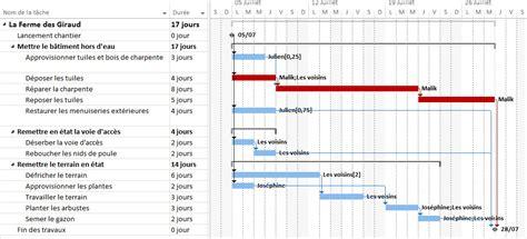 exemple de diagramme de gantt pfe lexique du management de projets methodo projet