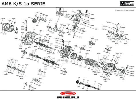 bike rieju parts listings