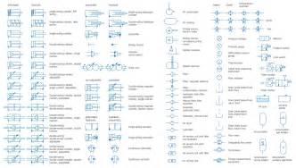 Floor Plan Dimensioning Wiring Diagram Symbols Chart Get Free Image About Wiring