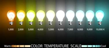 color temperature scale for light bulbs