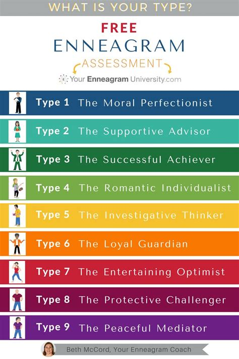 enneagram test best 25 enneagram type one ideas on introvert