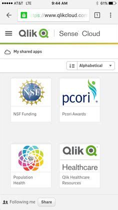 Pcori Hiring Manager Qlikview Healthcare Dashboard Exles Charts