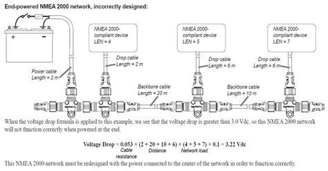 Kabel Data Iphone 4 Excellence 1kdcaip4ge panbo the marine electronics hub nmea 2000 power