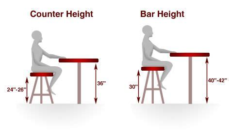 Counter Vs Bar Height Stools by Bar Stool Height Chart Bar Height And Counter Height