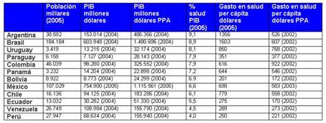 imagenes medicas u latina tendencias de las im 225 genes m 233 dicas en am 233 rica latina