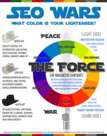 what is your lightsaber color seo wars what color is your lightsaber infographic