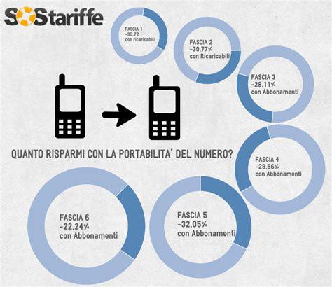 cambiare operatore telefonico mobile portabilit 224 telefono cellulare inchiesta agcom